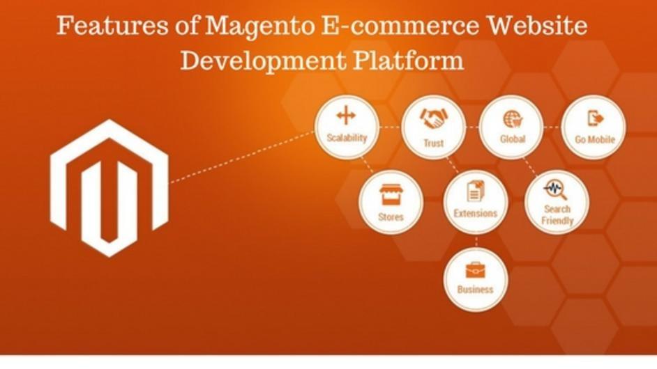 Magento E-commerce Website Development